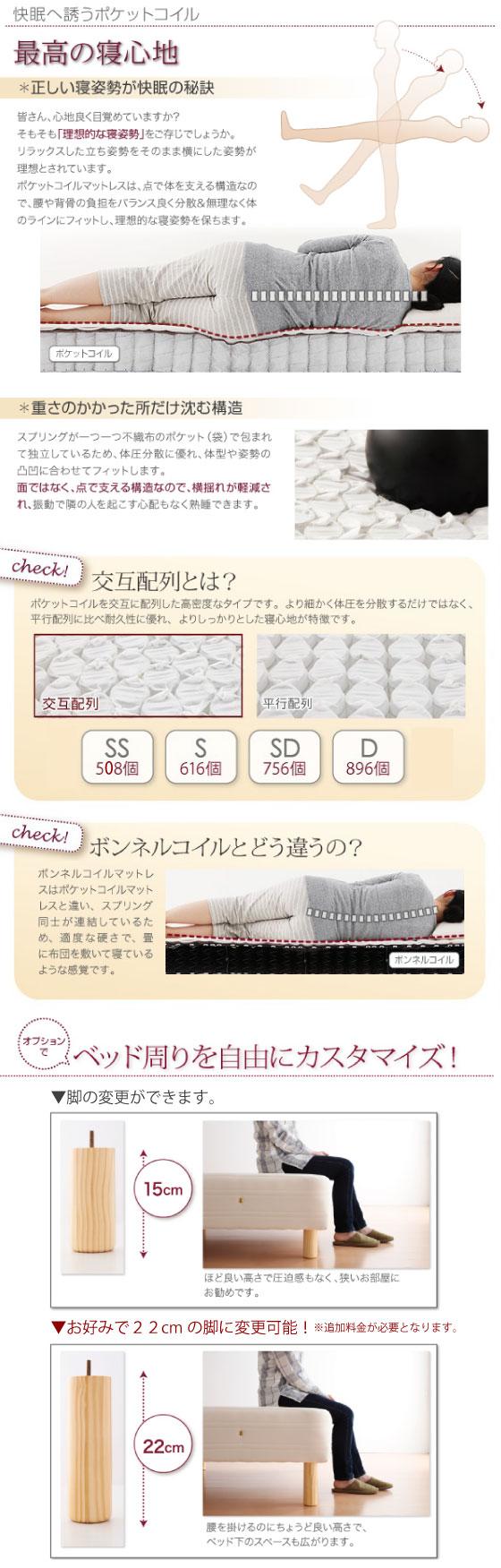 ポケットコイルマットレスベッド(シングル)日本製
