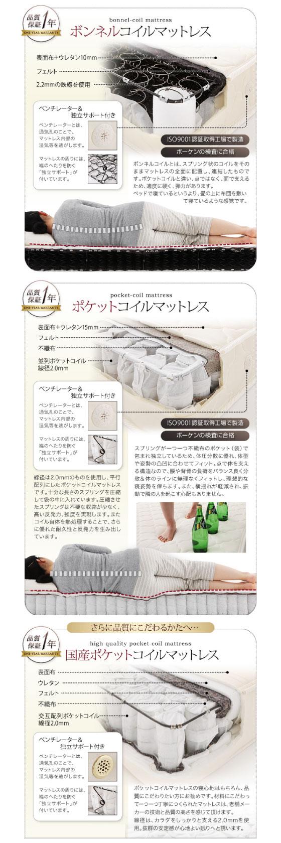 照明&収納&棚&電源コンセント付きシングルベッド