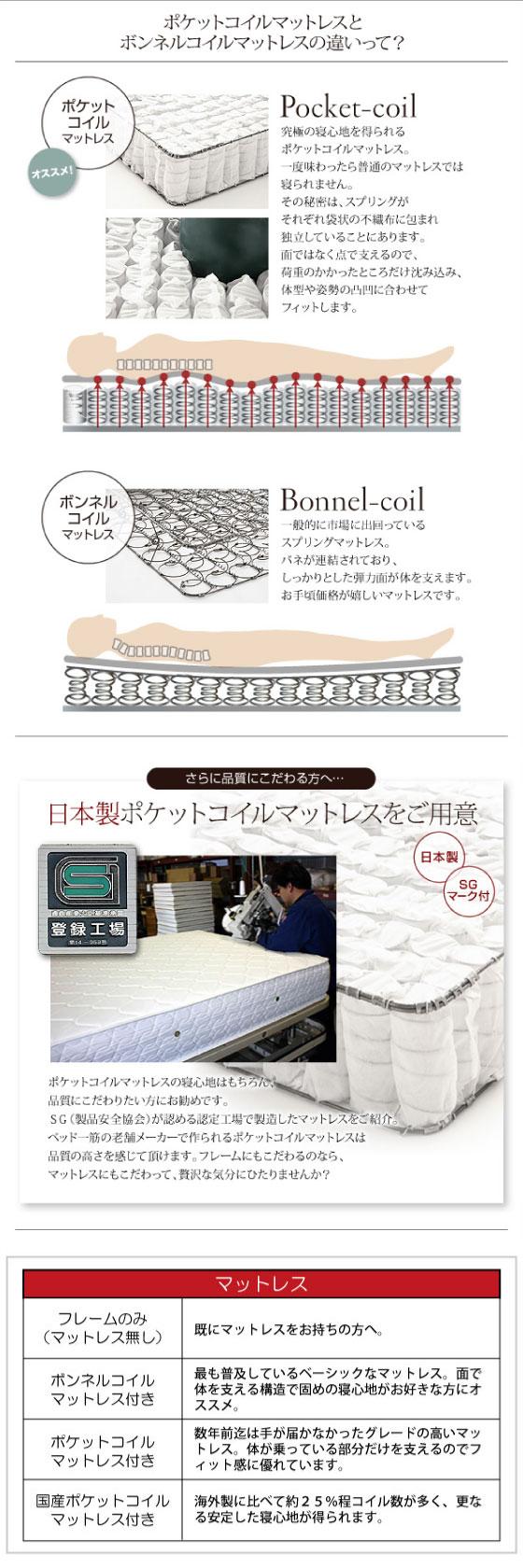 ウォールナット調ハイデザインフロアベッド(クイーン・日本製)